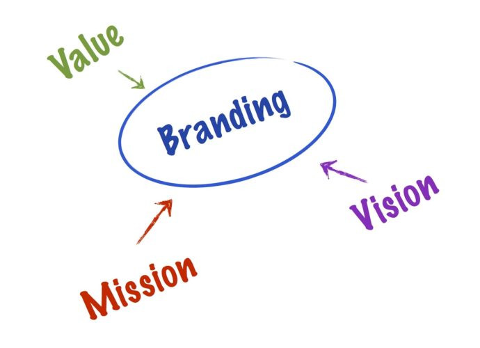 Is Definitely The Tagline Within Your Business Logo Design Sufficient?